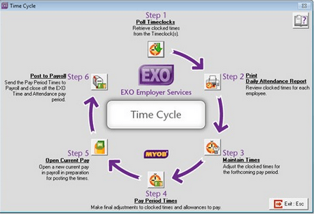 MYOB EXO Time and Attendance Time Cycle