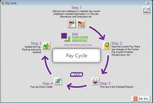 Myob Exo Payroll Acacia Consulting Services