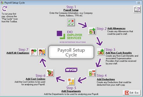 how to use old myob for payroll