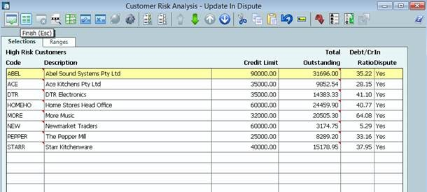 customer risk analysis